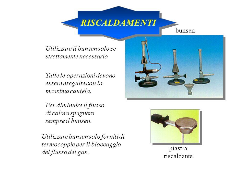 RISCALDAMENTI Utilizzare il bunsen solo se strettamente necessario Utilizzare bunsen solo forniti di termocoppie per il bloccaggio del flusso del gas.