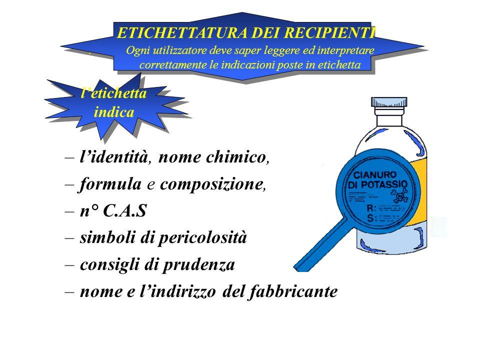 Le lenti a contatto non forniscono adeguata protezione anzi diventano fonte di pericolo per chi lavora con composti chimici.