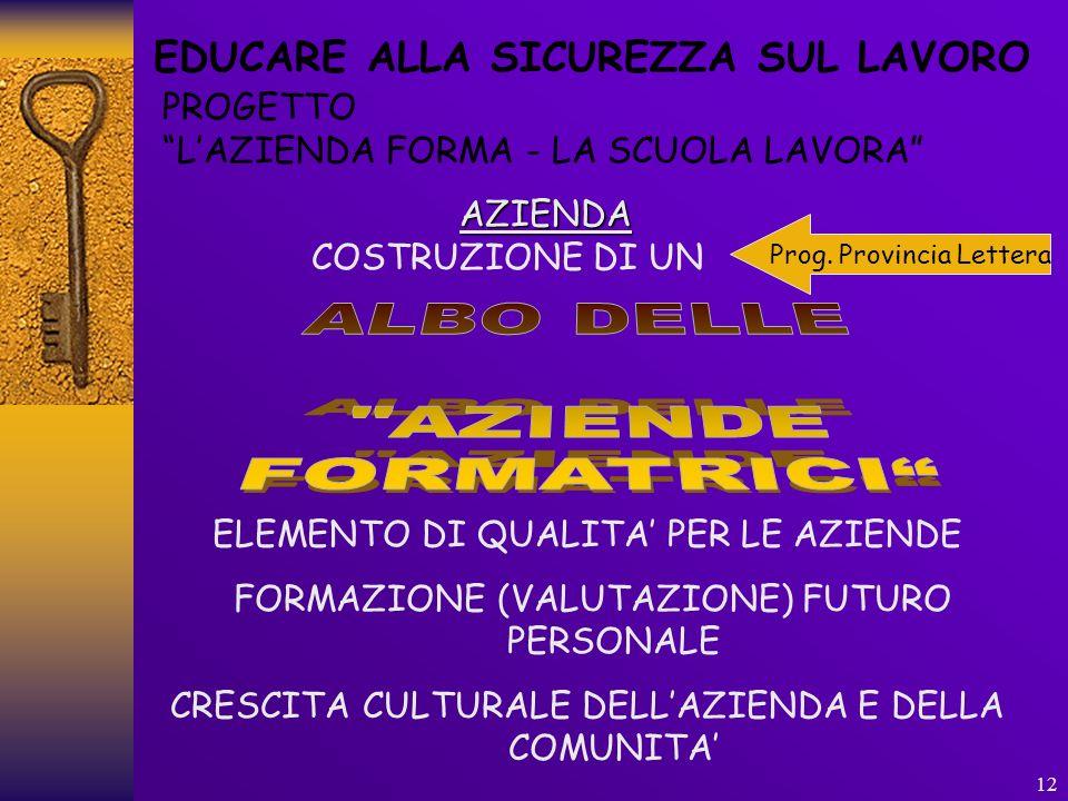 12 PROGETTO LAZIENDA FORMA - LA SCUOLA LAVORA EDUCARE ALLA SICUREZZA SUL LAVORO AZIENDA AZIENDA COSTRUZIONE DI UN ELEMENTO DI QUALITA PER LE AZIENDE F