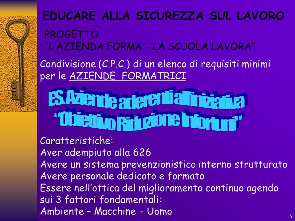 5 EDUCARE ALLA SICUREZZA SUL LAVORO PROGETTO LAZIENDA FORMA - LA SCUOLA LAVORA Condivisione (C.P.C.) di un elenco di requisiti minimi per le AZIENDE F