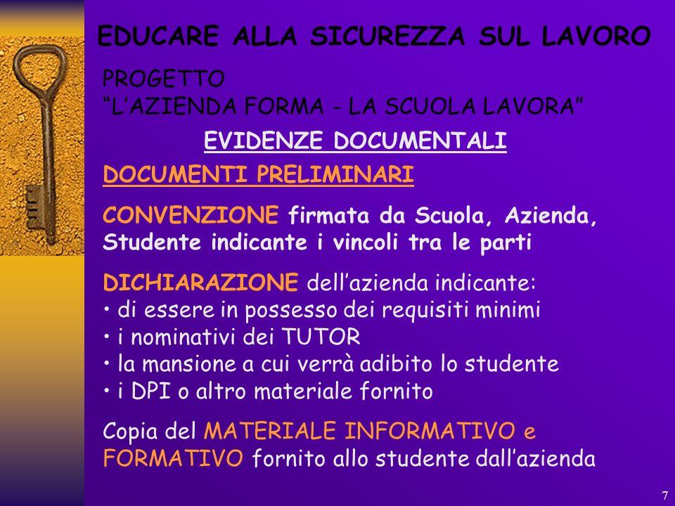 7 DOCUMENTI PRELIMINARI CONVENZIONE firmata da Scuola, Azienda, Studente indicante i vincoli tra le parti DICHIARAZIONE dellazienda indicante: di esse