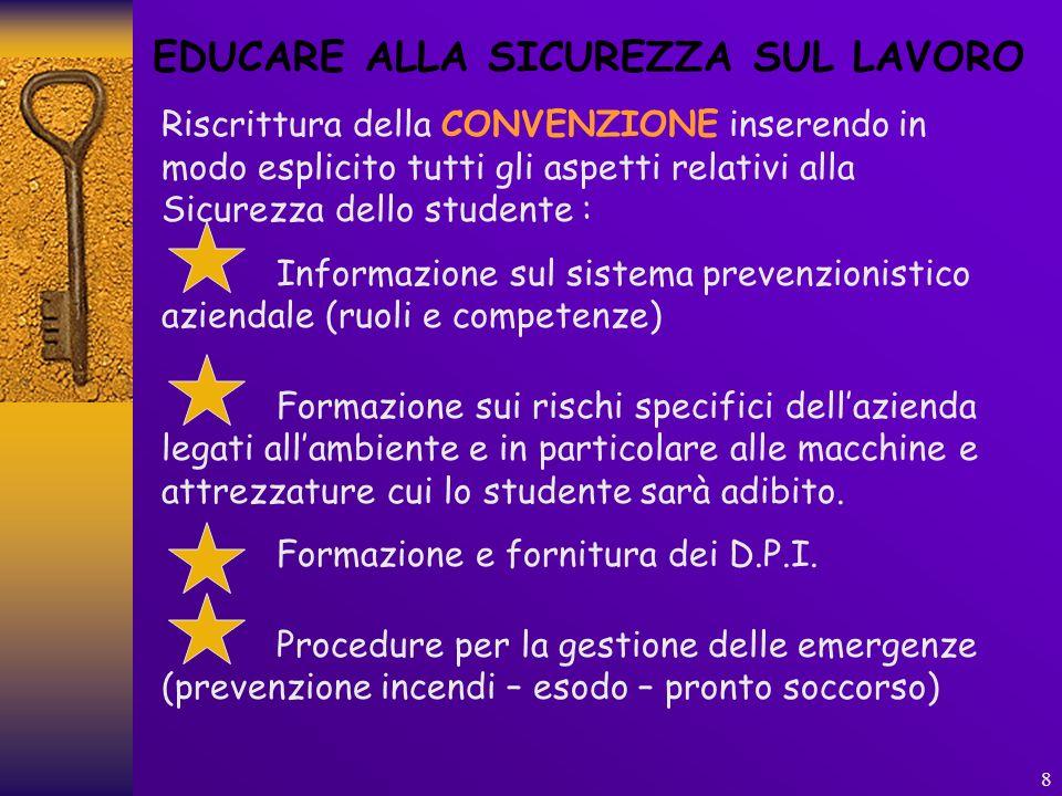 8 EDUCARE ALLA SICUREZZA SUL LAVORO Riscrittura della CONVENZIONE inserendo in modo esplicito tutti gli aspetti relativi alla Sicurezza dello studente
