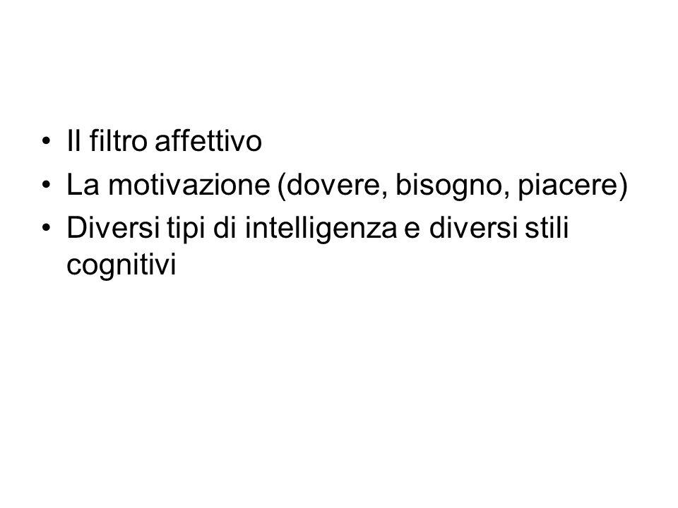 Il filtro affettivo La motivazione (dovere, bisogno, piacere) Diversi tipi di intelligenza e diversi stili cognitivi