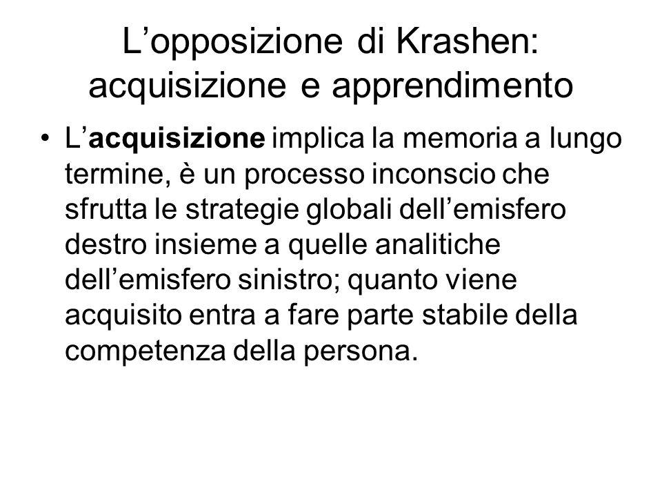 Lopposizione di Krashen: acquisizione e apprendimento Lacquisizione implica la memoria a lungo termine, è un processo inconscio che sfrutta le strateg