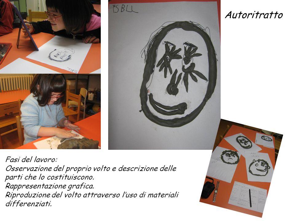 Fasi del lavoro: Osservazione del proprio volto e descrizione delle parti che lo costituiscono. Rappresentazione grafica. Riproduzione del volto attra