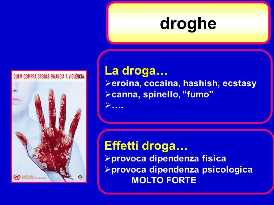 droghe La droga… eroina, cocaina, hashish, ecstasy canna, spinello, fumo …. Effetti droga… provoca dipendenza fisica provoca dipendenza psicologica MO
