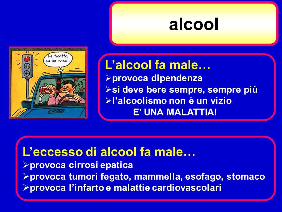 alcool Leccesso di alcool fa male… provoca cirrosi epatica provoca tumori fegato, mammella, esofago, stomaco provoca linfarto e malattie cardiovascola