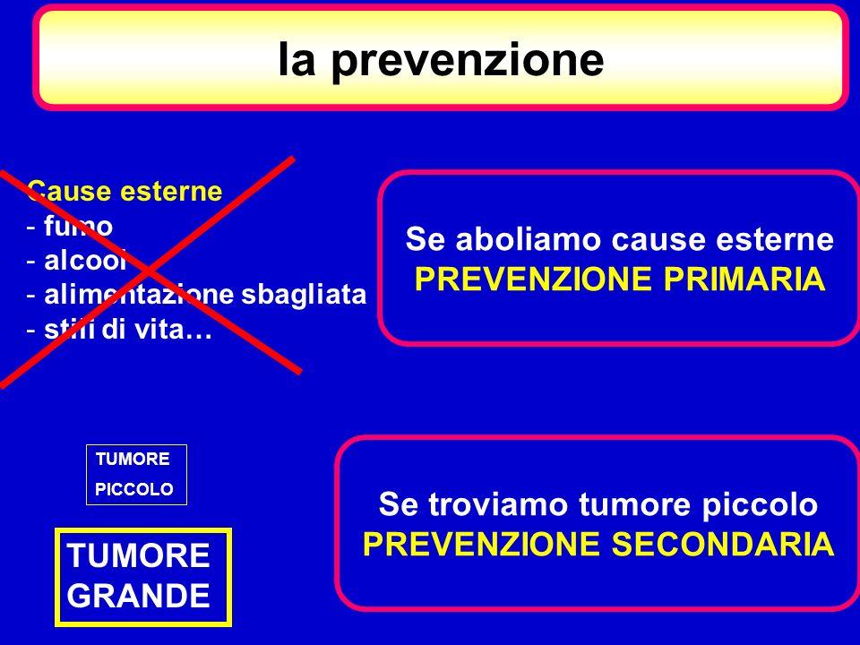 Cause esterne - fumo - alcool - alimentazione sbagliata - stili di vita… Se aboliamo cause esterne PREVENZIONE PRIMARIA Se troviamo tumore piccolo PRE