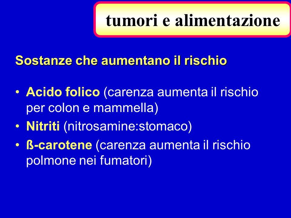 Acido folico (carenza aumenta il rischio per colon e mammella) Nitriti (nitrosamine:stomaco) ß-carotene (carenza aumenta il rischio polmone nei fumato