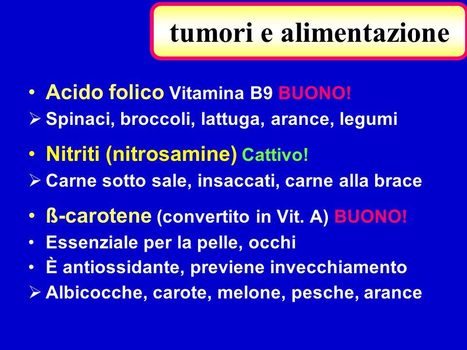 Acido folico Vitamina B9 BUONO! Spinaci, broccoli, lattuga, arance, legumi Nitriti (nitrosamine) Cattivo! Carne sotto sale, insaccati, carne alla brac