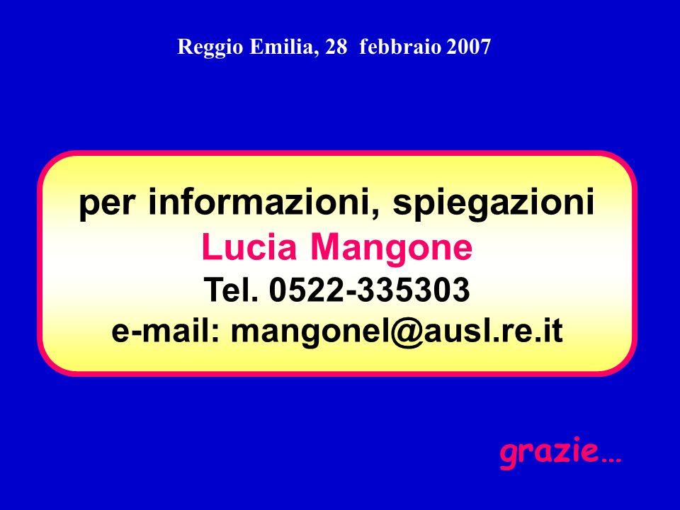 per informazioni, spiegazioni Lucia Mangone Tel. 0522-335303 e-mail: mangonel@ausl.re.it Reggio Emilia, 28 febbraio 2007 grazie…