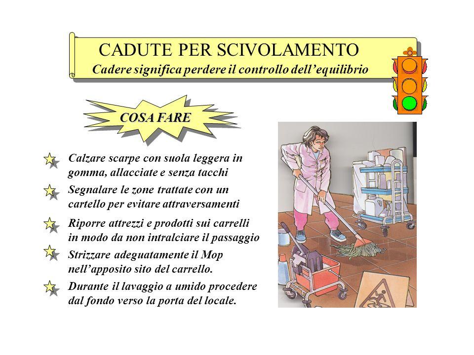 Cadere significa perdere il controllo dellequilibrio Evitare pozze sul pavimento Non calzare ciabatte, sandali o calzature aperte in punta.