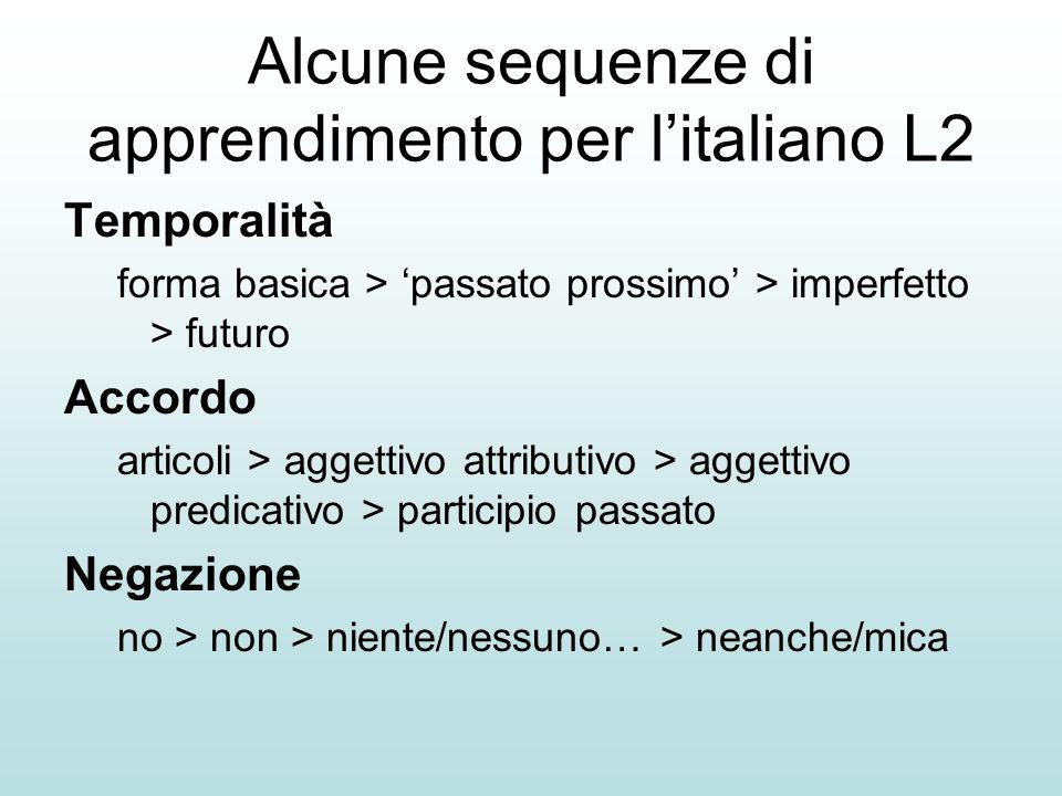 Alcune sequenze di apprendimento per litaliano L2 Temporalità forma basica > passato prossimo > imperfetto > futuro Accordo articoli > aggettivo attri