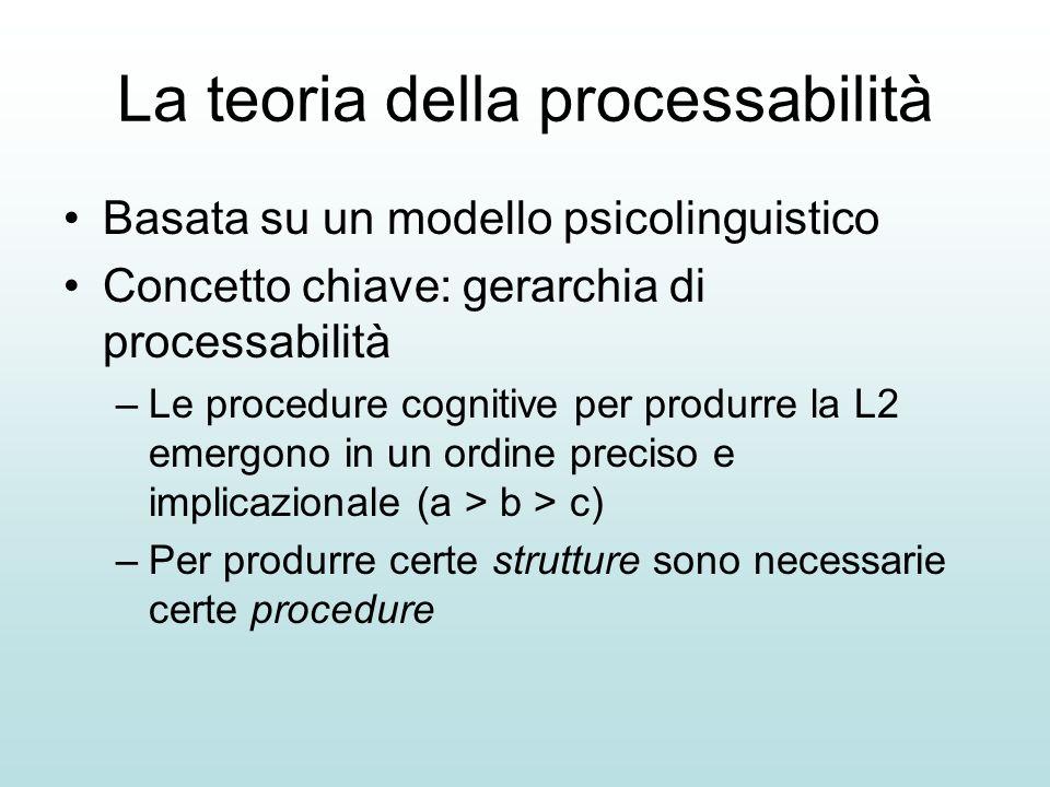 La teoria della processabilità Basata su un modello psicolinguistico Concetto chiave: gerarchia di processabilità –Le procedure cognitive per produrre