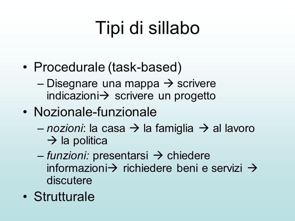 Tipi di sillabo Procedurale (task-based) –Disegnare una mappa scrivere indicazioni scrivere un progetto Nozionale-funzionale –nozioni: la casa la fami