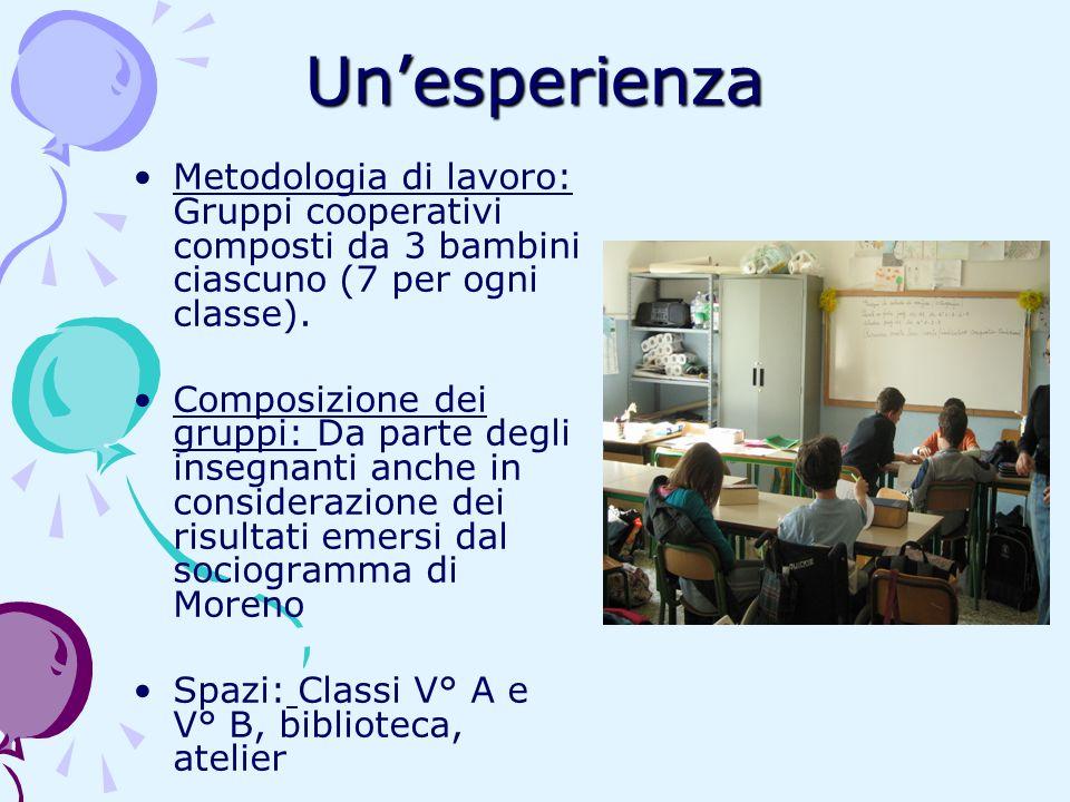 Unesperienza Metodologia di lavoro: Gruppi cooperativi composti da 3 bambini ciascuno (7 per ogni classe). Composizione dei gruppi: Da parte degli ins