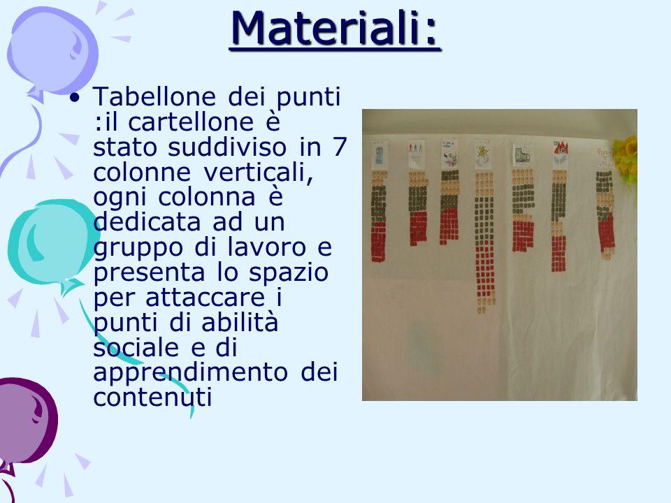 Materiali: Tabellone dei punti :il cartellone è stato suddiviso in 7 colonne verticali, ogni colonna è dedicata ad un gruppo di lavoro e presenta lo s