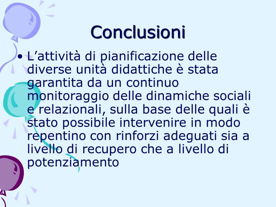 Conclusioni Lattività di pianificazione delle diverse unità didattiche è stata garantita da un continuo monitoraggio delle dinamiche sociali e relazio