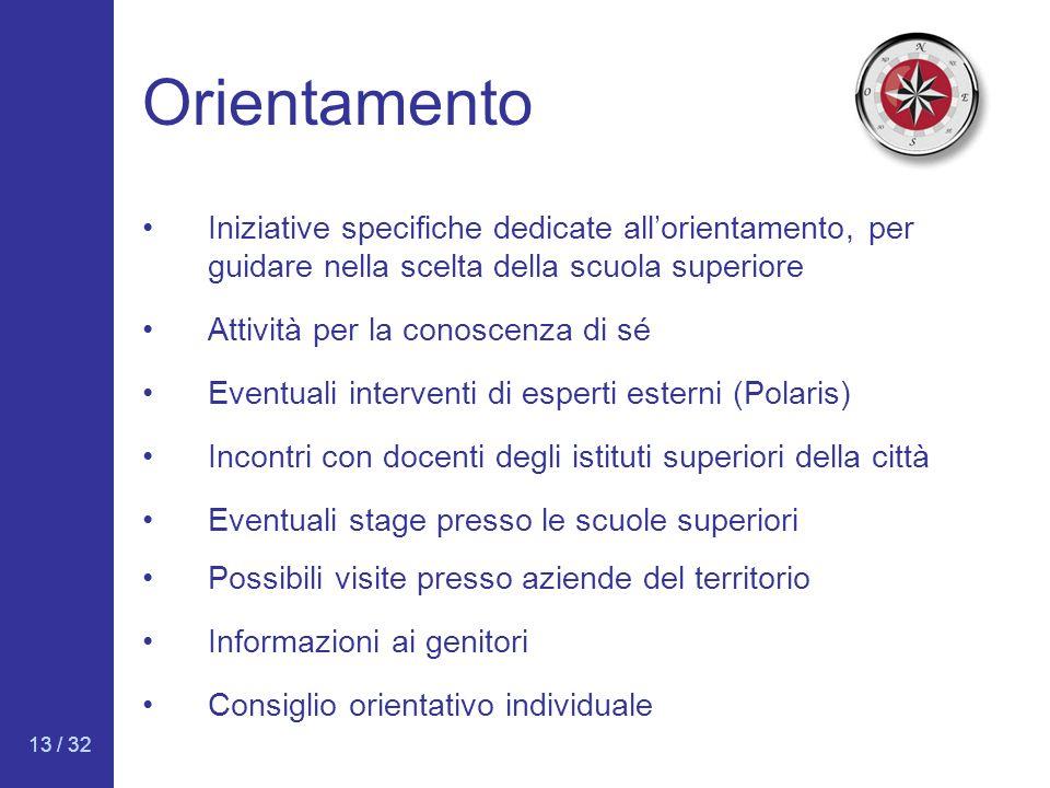 13 / 32 Orientamento Iniziative specifiche dedicate allorientamento, per guidare nella scelta della scuola superiore Attività per la conoscenza di sé