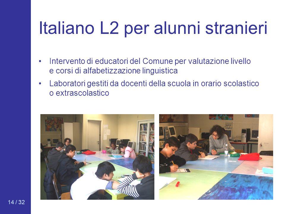 14 / 32 Italiano L2 per alunni stranieri Intervento di educatori del Comune per valutazione livello e corsi di alfabetizzazione linguistica Laboratori