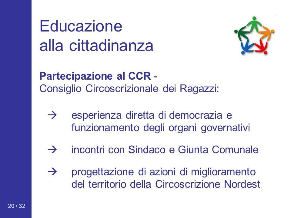 20 / 32 Educazione alla cittadinanza Partecipazione al CCR - Consiglio Circoscrizionale dei Ragazzi: esperienza diretta di democrazia e funzionamento