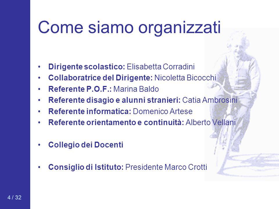 4 / 32 Come siamo organizzati Dirigente scolastico: Elisabetta Corradini Collaboratrice del Dirigente: Nicoletta Bicocchi Referente P.O.F.: Marina Bal