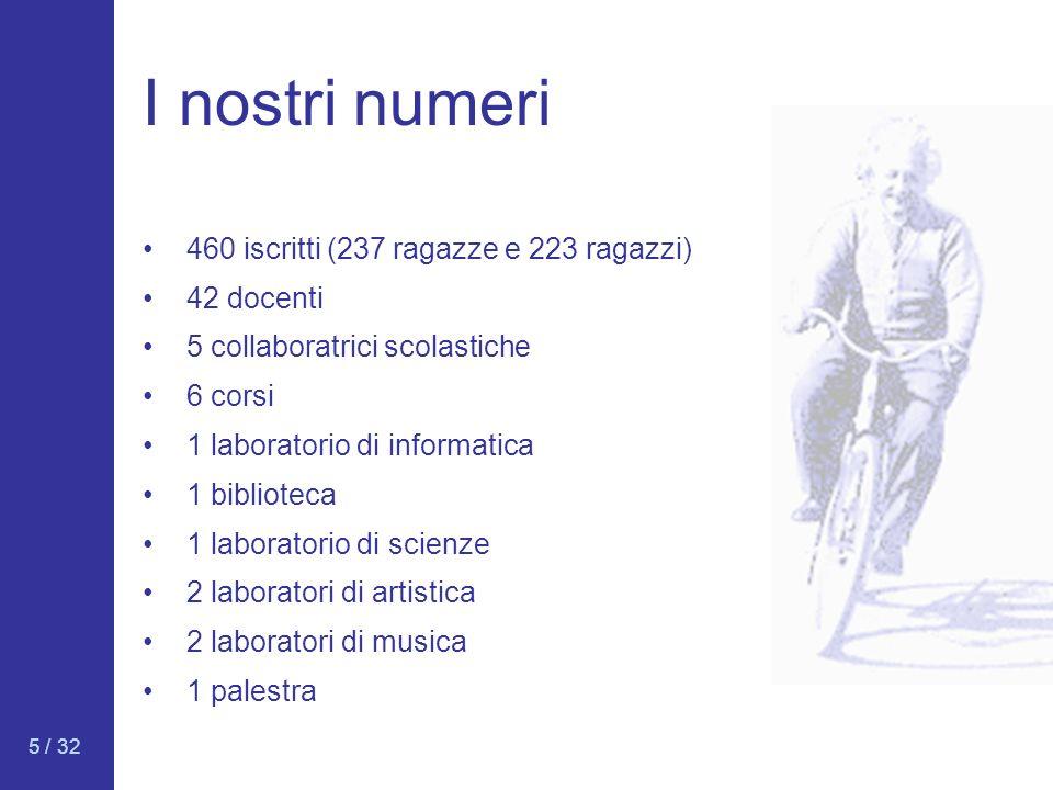 5 / 32 I nostri numeri 460 iscritti (237 ragazze e 223 ragazzi) 42 docenti 5 collaboratrici scolastiche 6 corsi 1 laboratorio di informatica 1 bibliot