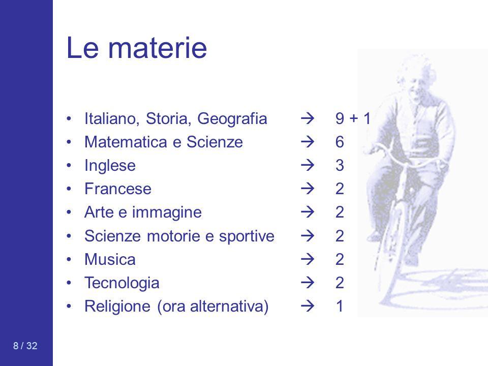8 / 32 Le materie Italiano, Storia, Geografia 9 + 1 Matematica e Scienze 6 Inglese 3 Francese 2 Arte e immagine 2 Scienze motorie e sportive 2 Musica