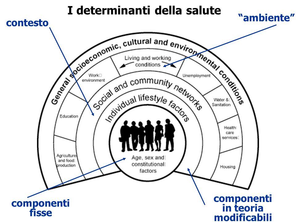 componenti fisse contesto ambiente componenti in teoria modificabili I determinanti della salute