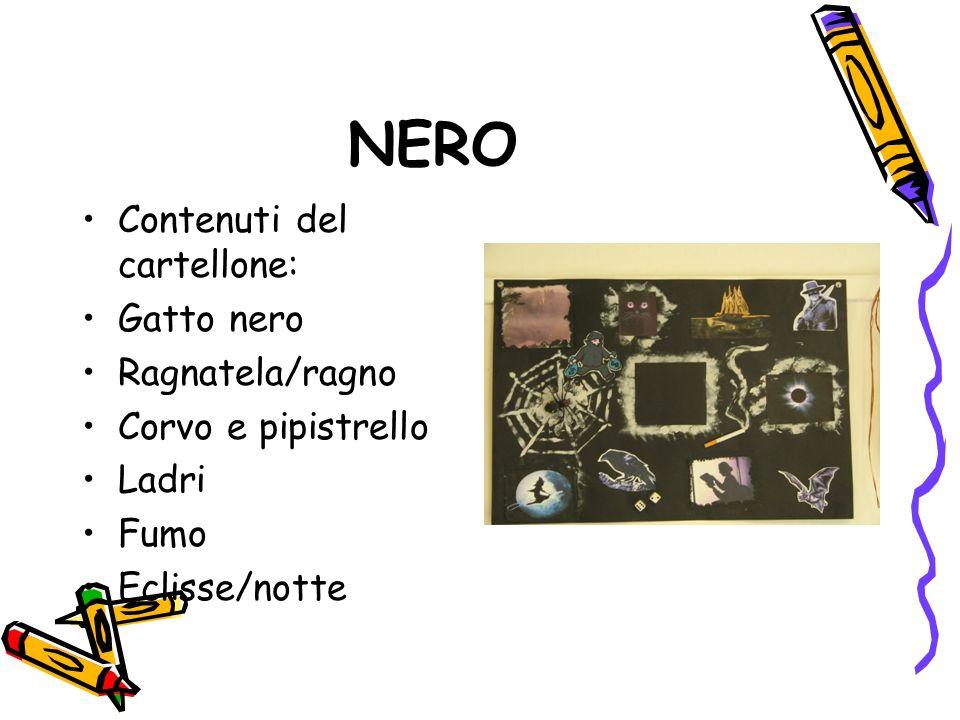 NERO Contenuti del cartellone: Gatto nero Ragnatela/ragno Corvo e pipistrello Ladri Fumo Eclisse/notte