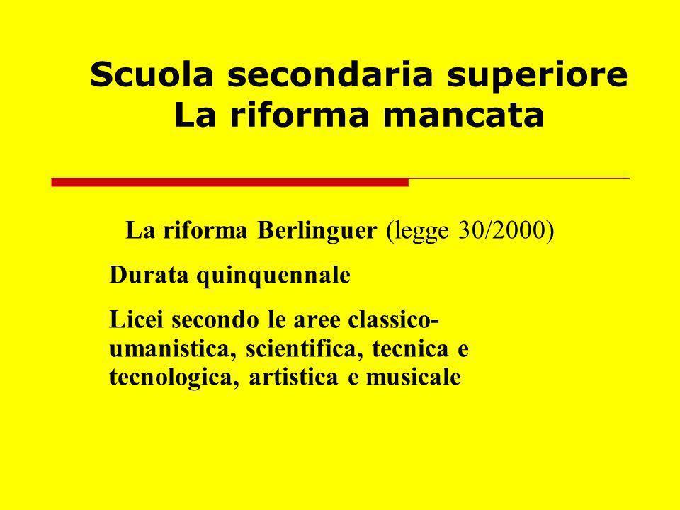 Scuola secondaria superiore La riforma mancata La riforma Berlinguer (legge 30/2000) Durata quinquennale Licei secondo le aree classico- umanistica, s