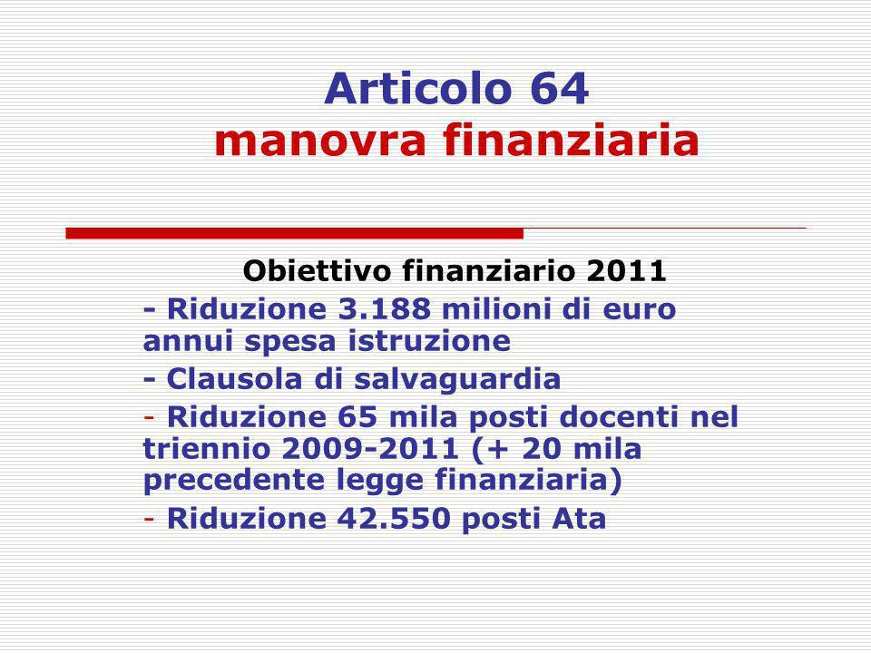 Articolo 64 manovra finanziaria Obiettivo finanziario 2011 - Riduzione 3.188 milioni di euro annui spesa istruzione - Clausola di salvaguardia - Riduz