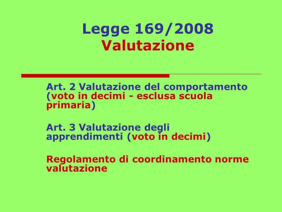 Legge 169/2008 Valutazione Art. 2 Valutazione del comportamento (voto in decimi - esclusa scuola primaria) Art. 3 Valutazione degli apprendimenti (vot