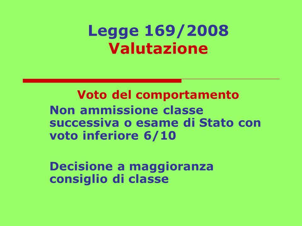 Legge 169/2008 Valutazione Voto del comportamento Non ammissione classe successiva o esame di Stato con voto inferiore 6/10 Decisione a maggioranza co