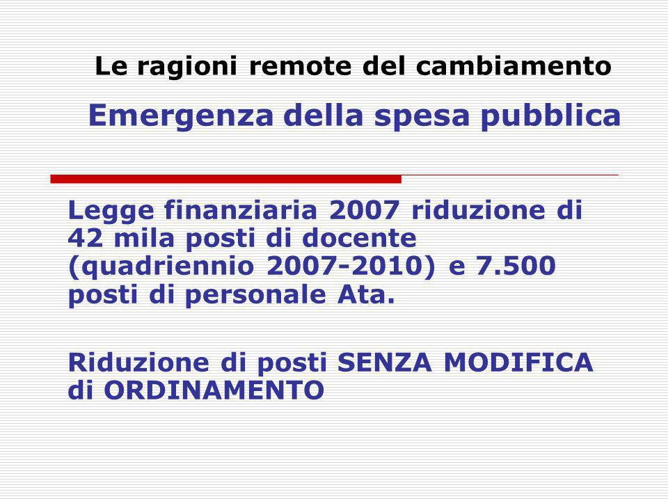 Le ragioni remote del cambiamento Emergenza della spesa pubblica Legge finanziaria 2007 riduzione di 42 mila posti di docente (quadriennio 2007-2010)