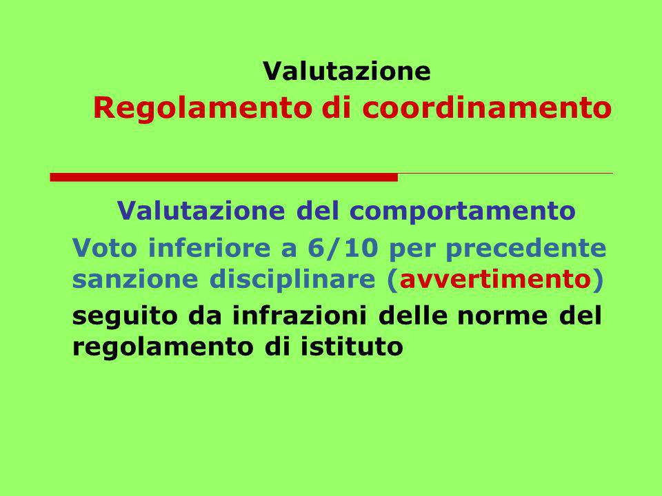 Valutazione Regolamento di coordinamento Valutazione del comportamento Voto inferiore a 6/10 per precedente sanzione disciplinare (avvertimento) segui