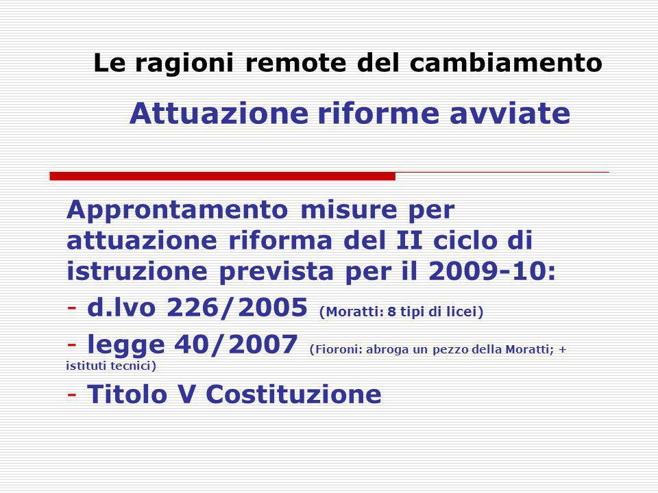 Le norme approvate nel 2008 1.Decreto legge 25.6.2008, n.