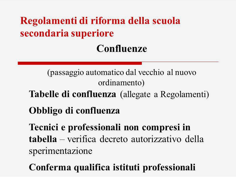 Regolamenti di riforma della scuola secondaria superiore Confluenze (passaggio automatico dal vecchio al nuovo ordinamento) Tabelle di confluenza ( al
