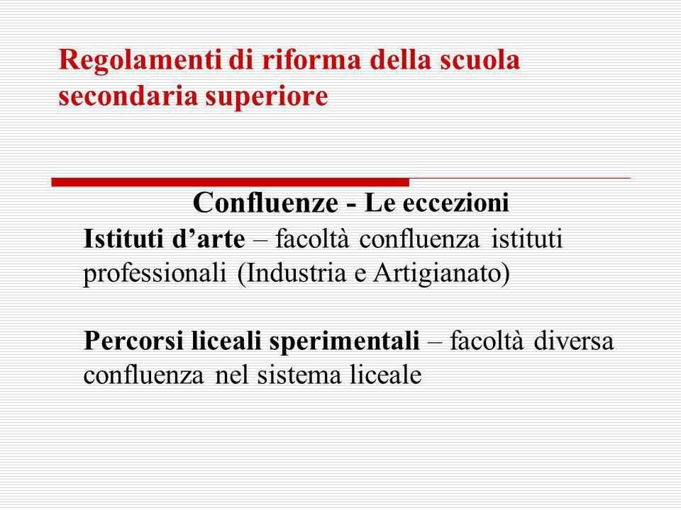 Regolamenti di riforma della scuola secondaria superiore Confluenze - Le eccezioni Istituti darte – facoltà confluenza istituti professionali (Industr