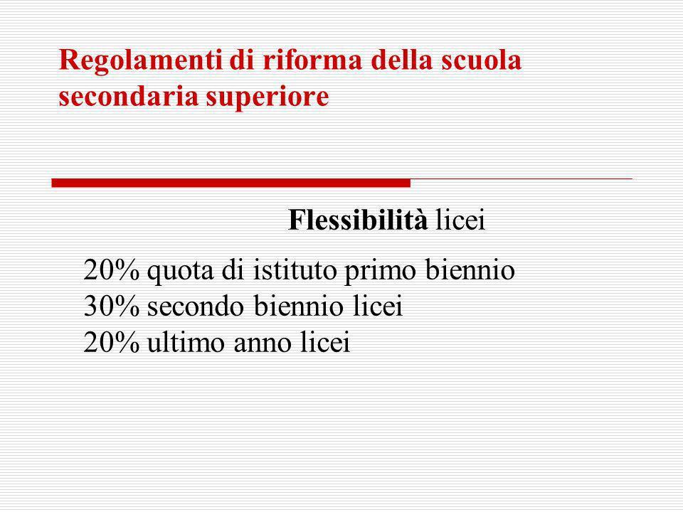 Regolamenti di riforma della scuola secondaria superiore Flessibilità licei 20% quota di istituto primo biennio 30% secondo biennio licei 20% ultimo a