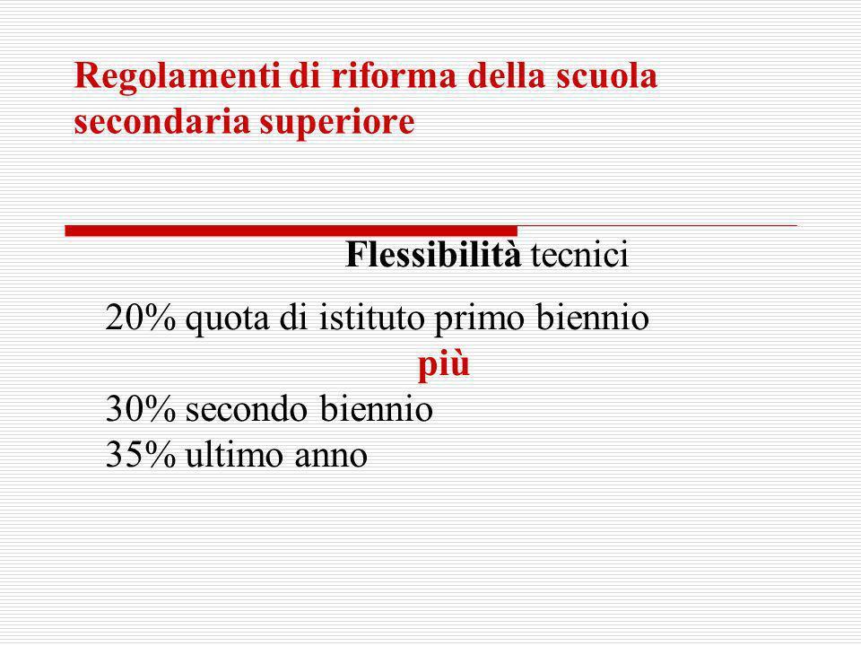 Regolamenti di riforma della scuola secondaria superiore Flessibilità tecnici 20% quota di istituto primo biennio più 30% secondo biennio 35% ultimo a