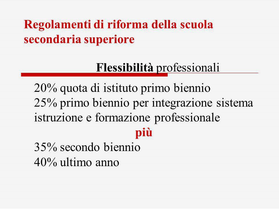 Regolamenti di riforma della scuola secondaria superiore Flessibilità professionali 20% quota di istituto primo biennio 25% primo biennio per integraz