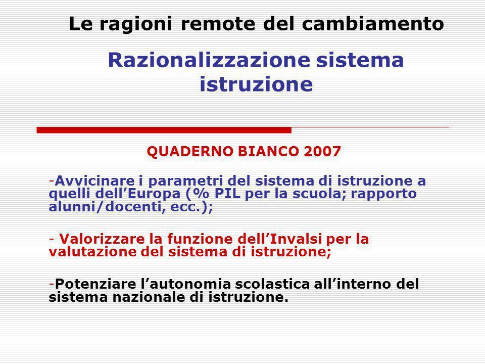 Le ragioni remote del cambiamento Razionalizzazione sistema istruzione QUADERNO BIANCO 2007 -Avvicinare i parametri del sistema di istruzione a quelli