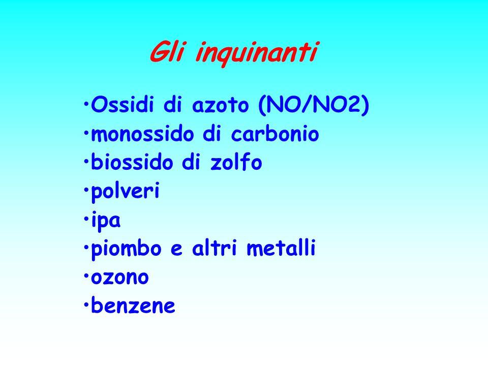 Gli inquinanti Ossidi di azoto (NO/NO2) monossido di carbonio biossido di zolfo polveri ipa piombo e altri metalli ozono benzene
