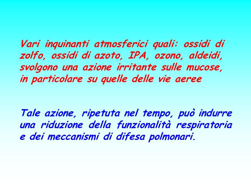 Vari inquinanti atmosferici quali: ossidi di zolfo, ossidi di azoto, IPA, ozono, aldeidi, svolgono una azione irritante sulle mucose, in particolare s