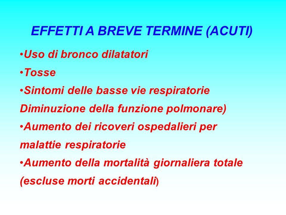 EFFETTI A BREVE TERMINE (ACUTI) Uso di bronco dilatatori Tosse Sintomi delle basse vie respiratorie Diminuzione della funzione polmonare) Aumento dei