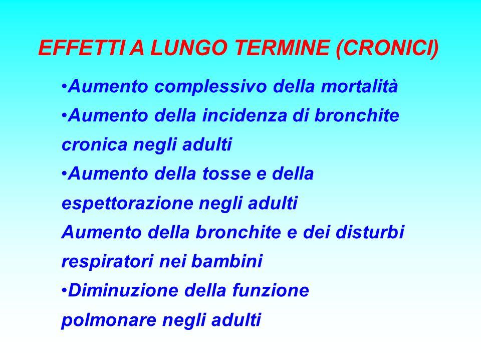 EFFETTI A LUNGO TERMINE (CRONICI) Aumento complessivo della mortalità Aumento della incidenza di bronchite cronica negli adulti Aumento della tosse e