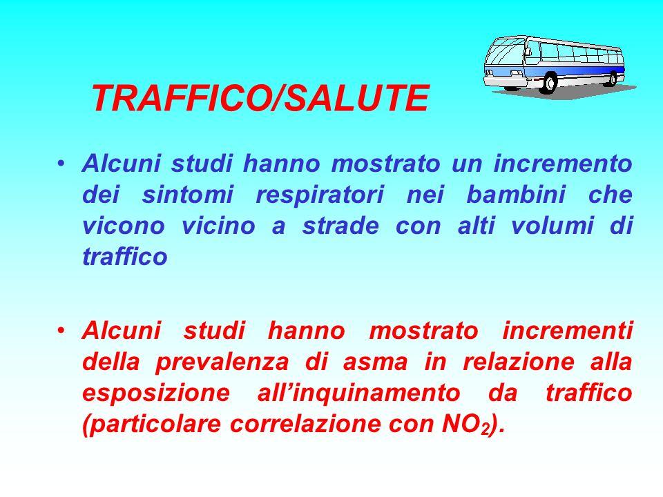 TRAFFICO/SALUTE Alcuni studi hanno mostrato un incremento dei sintomi respiratori nei bambini che vicono vicino a strade con alti volumi di traffico A