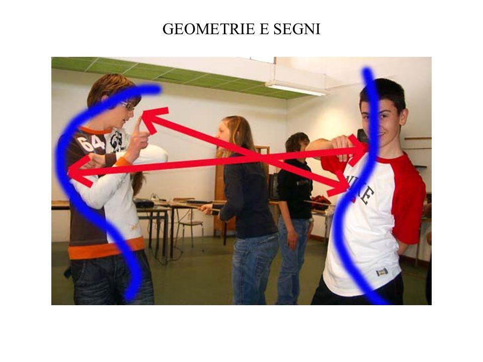 GEOMETRIE E SEGNI