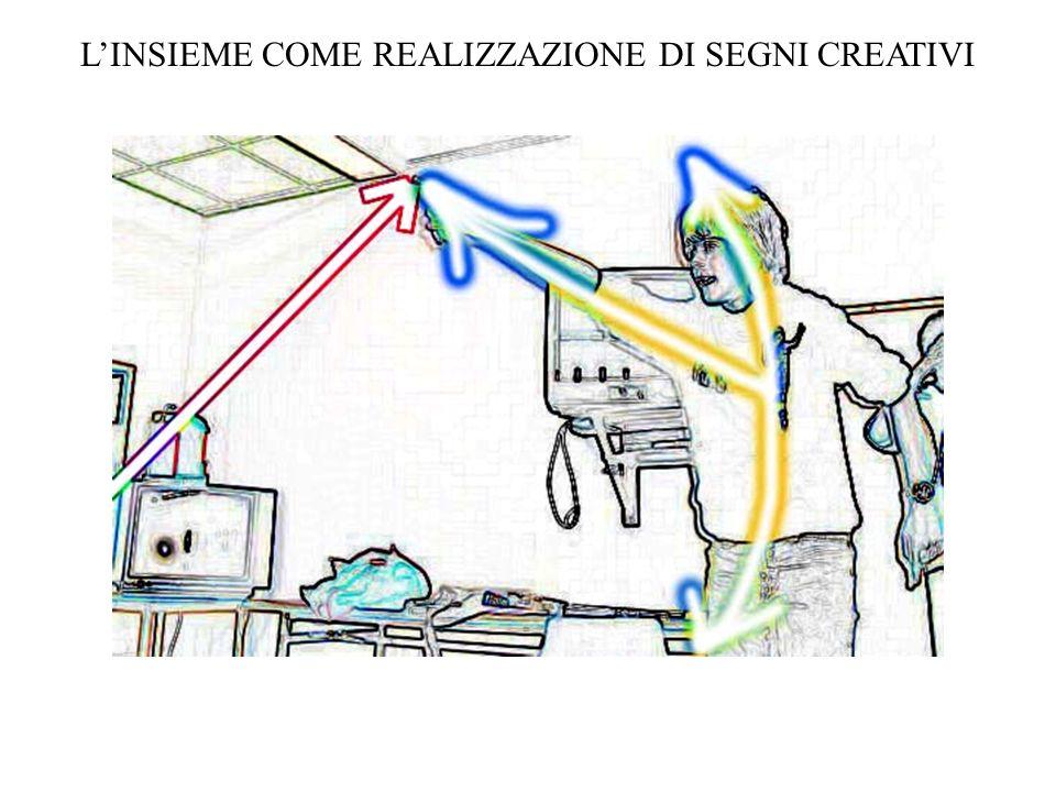 LINSIEME COME REALIZZAZIONE DI SEGNI CREATIVI